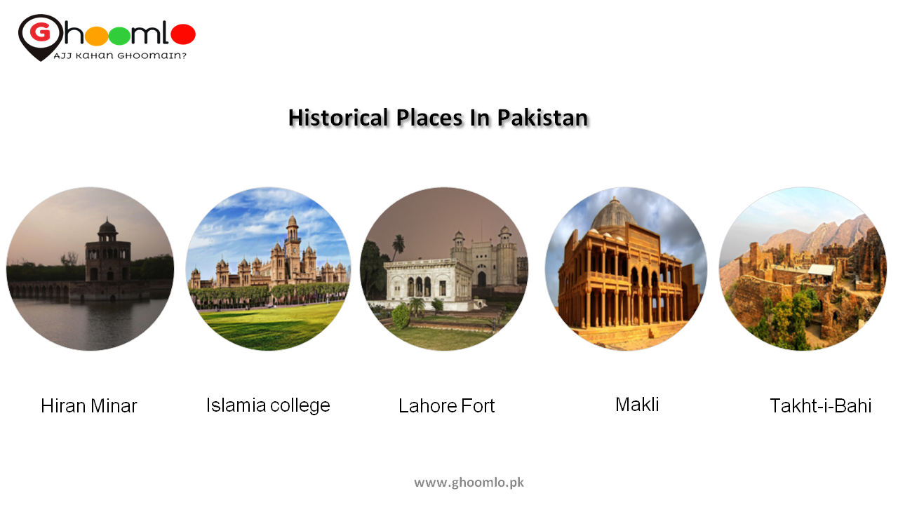 Find Historical Places In Pakistan - Ghoomlo pk